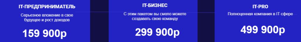 Франшиза Leads-Radar, leads-radar.ru